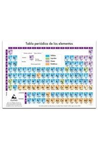 Tabla periodica grande A5 8482890003392