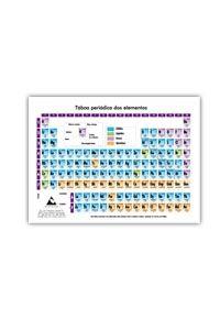 Taboa periodica pequena 8482899000040
